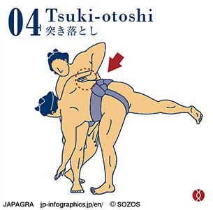 Tsuki-otoshi