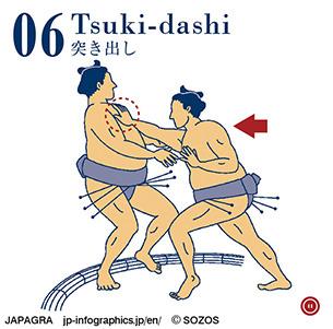 Tsuki-dashi