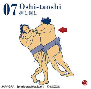 Oshi-taosi