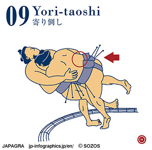 Yori-taoshi