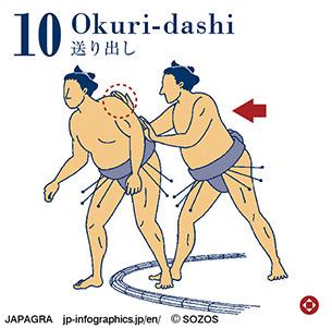 Okuri-dashi