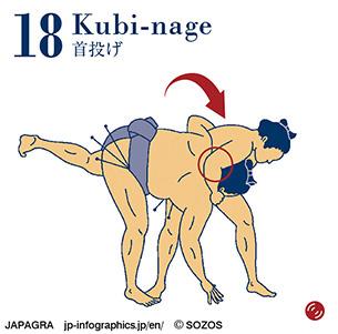 Kubi-nage