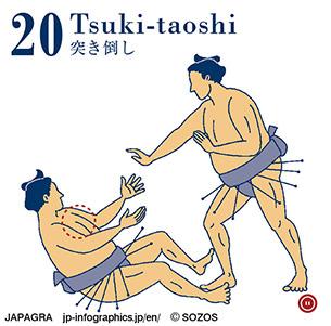 Tsuki-taoshi