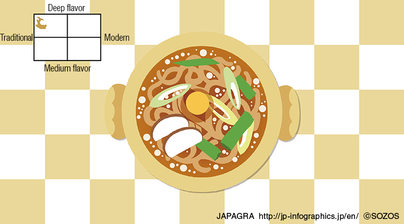 Misonikomi Udon