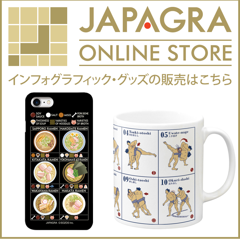 JAPAGRA ONLINE STORE