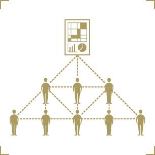 ソーシャルメディアで情報がシェアされ、拡散される